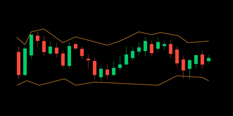Trading Forex Indicators: Bollinger Bands for Making Profit