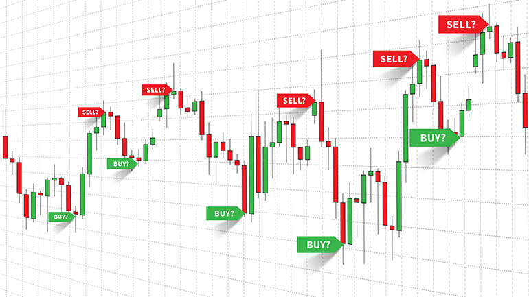 What two main types of forex signals?