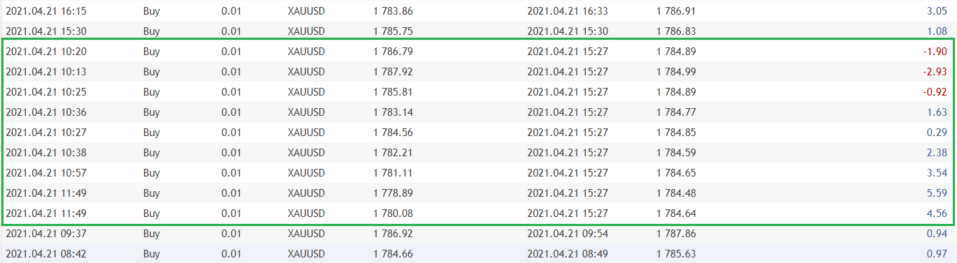 Gold Miner trading results
