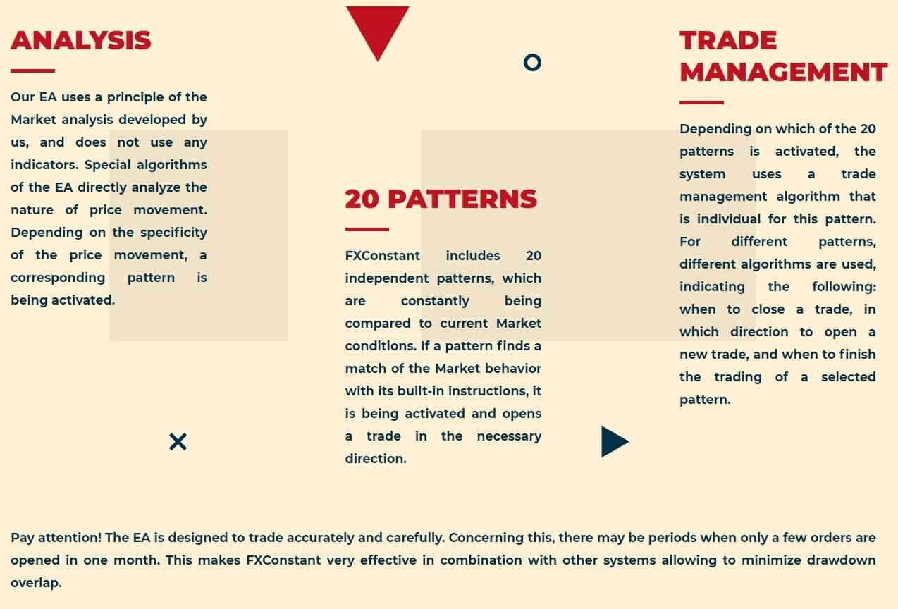 three blocks: Analysis, 20 Patterns, and Trade Management
