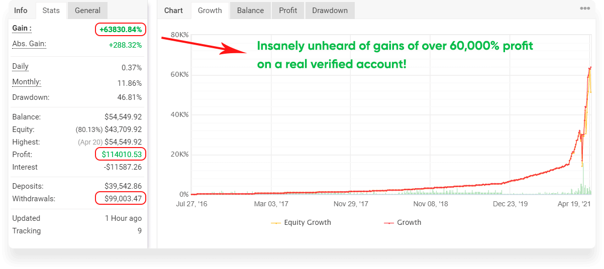 The Fund Trader Live Trading Account Review