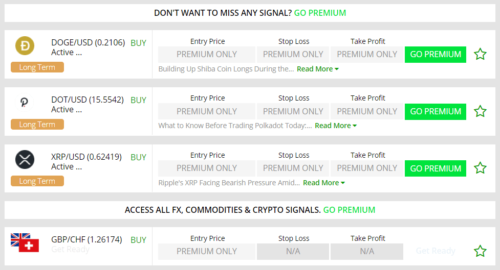 Signals on the site