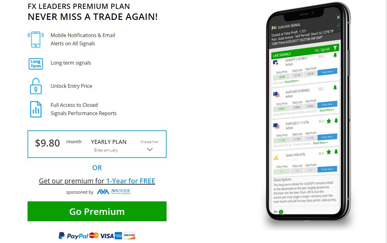 FXLeaders Pricing