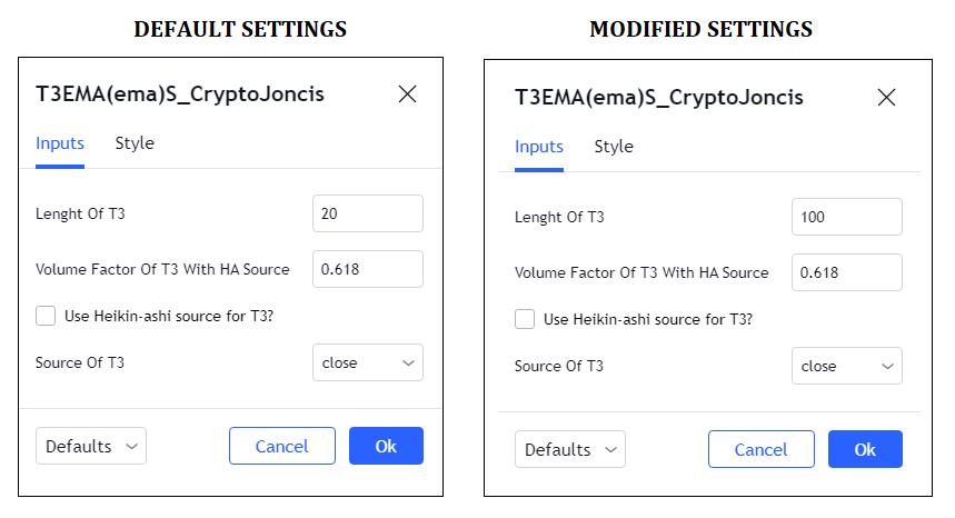 T3EMA(ema)S_CryptoJoncis