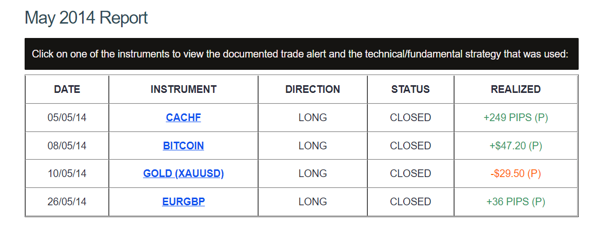 Records on the company website