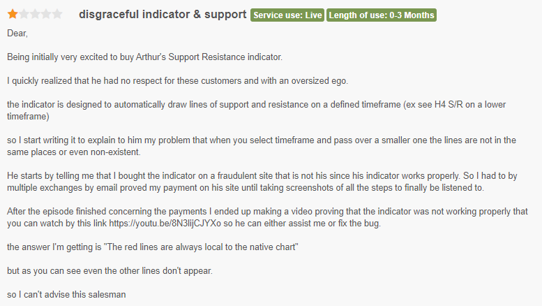 Customer review claiming that it's 'disgraceful indicator & support'