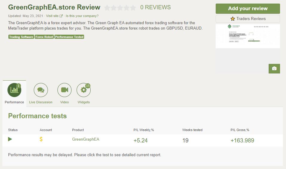 Green Graph EA feedback