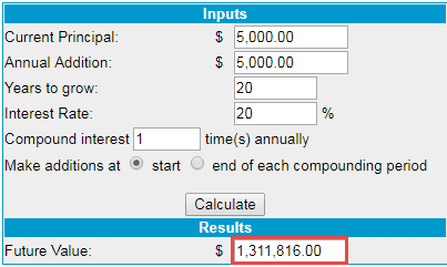 Yearly 20% growth calculation