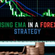 8, 13, 21 EMA Strategy