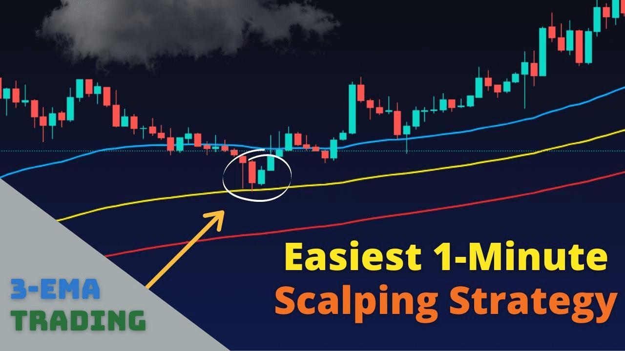 3-ema trading, chart