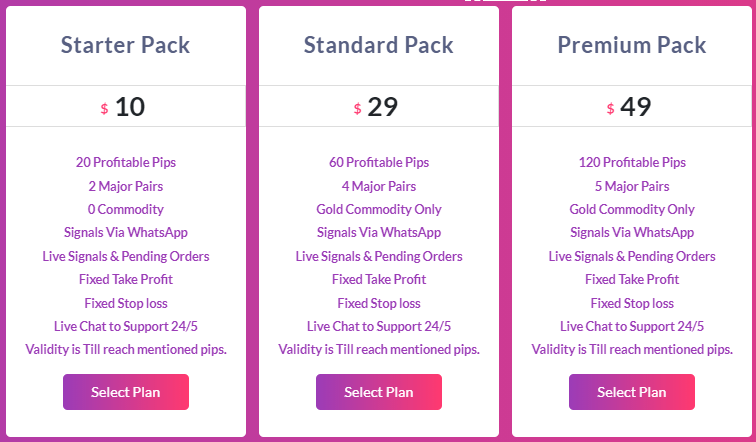 The pricing plan of the service