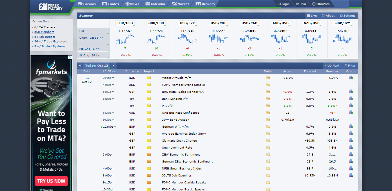 Forex factory homepage